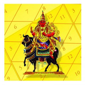Mangal-Dosh remedies
