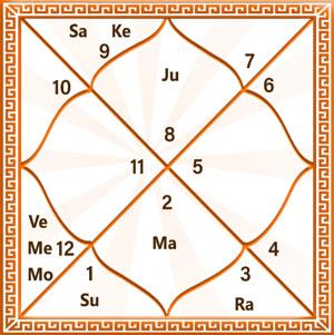 kundli-match-en-2