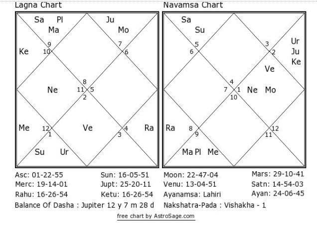 csk vs dd match bhavishyavani