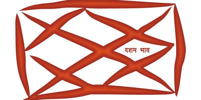 Kundali mein Dasham Bhav