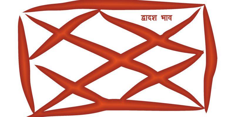 Kundli mein Dwadash Bhav