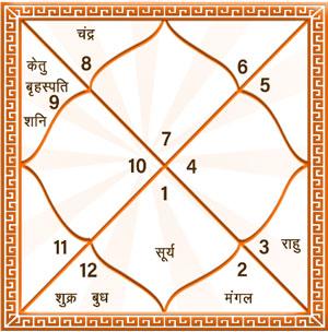 rughj-prediction