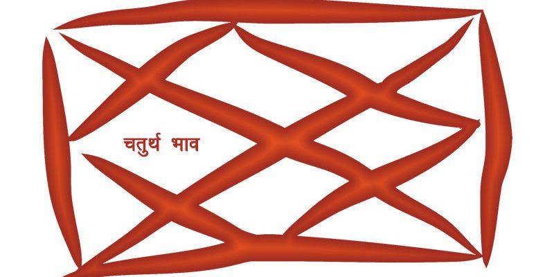 Kundli mein chaturth bhav