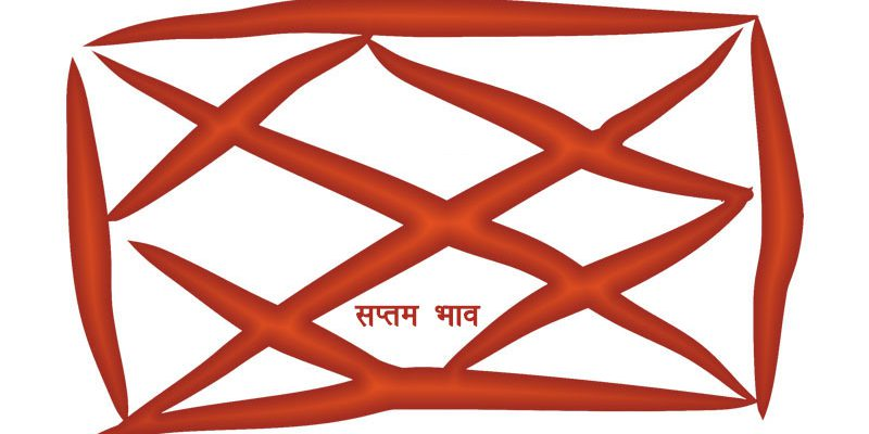 Kundli mein saptam bhav